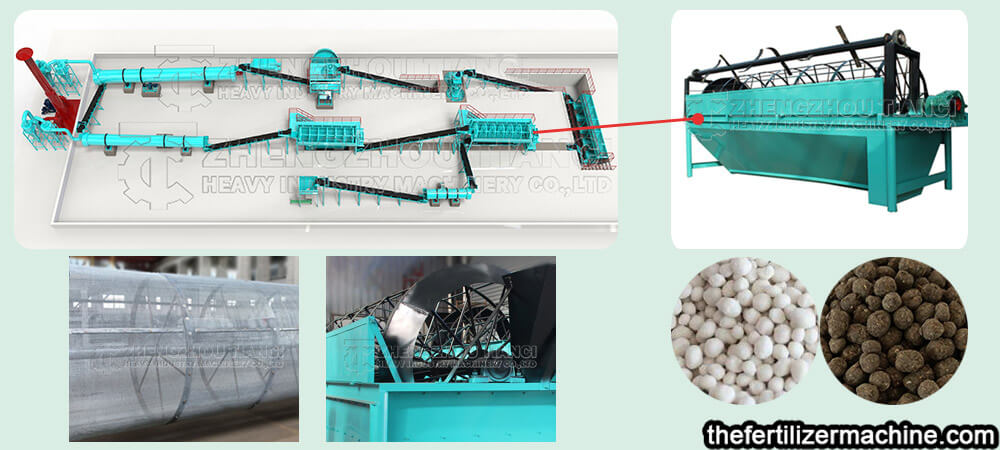 drum screener machine for fertilizer granulating production line