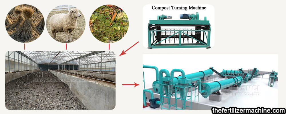 sheep manure organic fertilizer manufacturing equipment