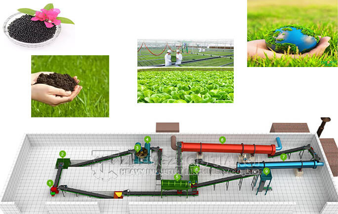 organic-fertilizer-production-line-used-for-kitchen-waste-in-europe