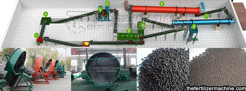 disc granulator machine