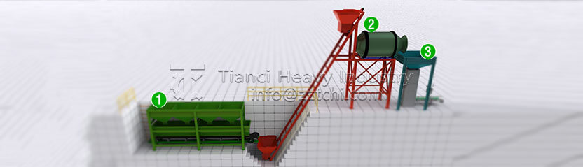 bb fertilizer manufacturing process