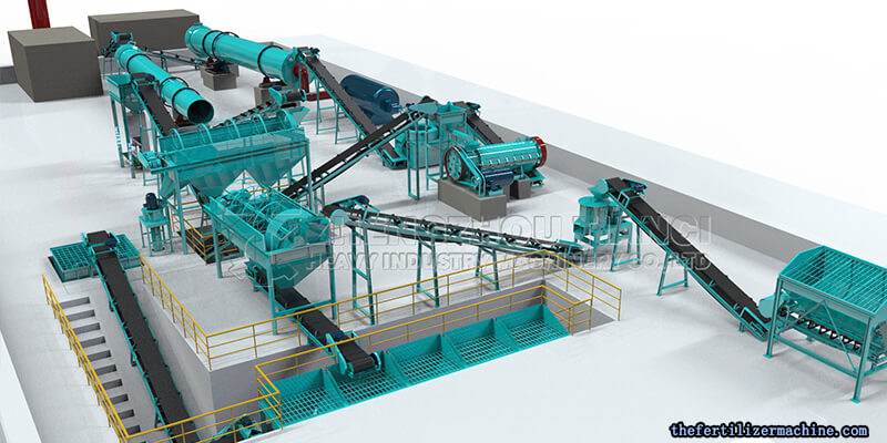 What Conditions Are Required to Build A Small Organic Fertilizer Production Line?