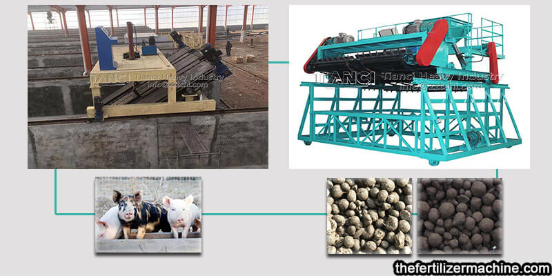 pig manure composting fermentation turning machine