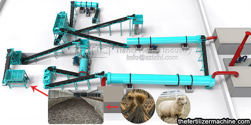 sheep dung organic fertilizer production process