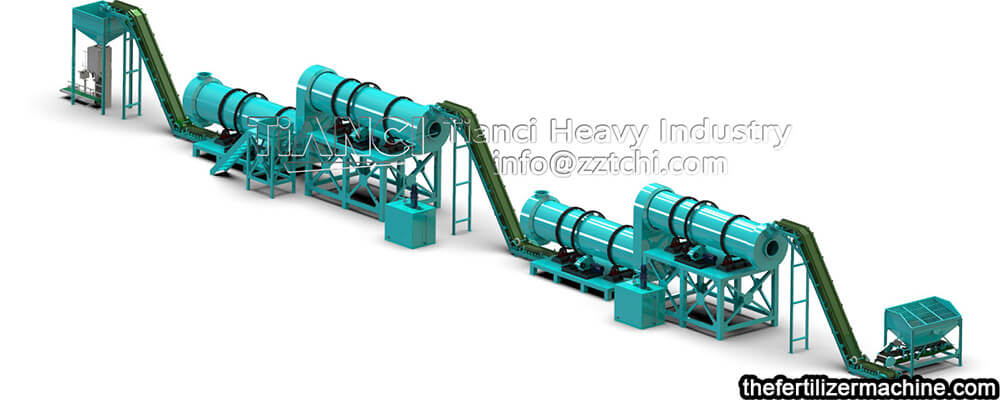 15t/h sulfur-coated urea fertilizer production process